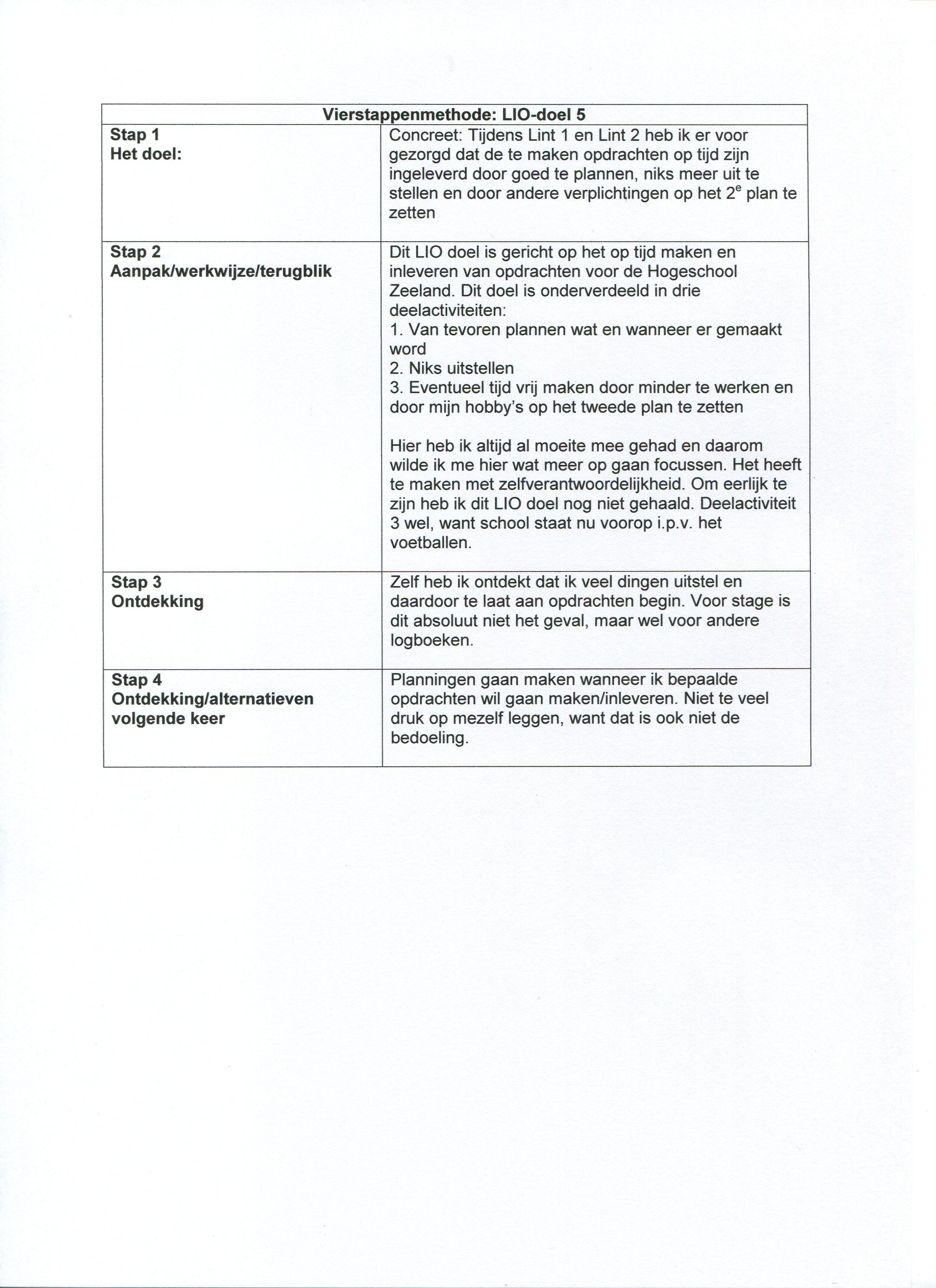 voorbeeld sollicitatiebrief lio stage LIO doelen   martijnrentier voorbeeld sollicitatiebrief lio stage